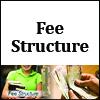 DAIICT Fee Structure 2013