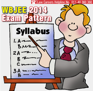 WBJEE Medical 2014 Exam Pattern