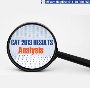 CAT 2013 Result: 95,000 CAT takers score zero or less marks