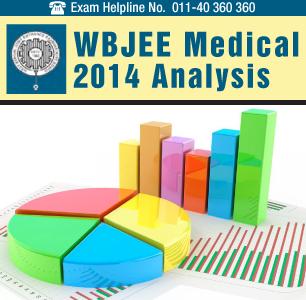 WBJEE Medical 2014 Analysis