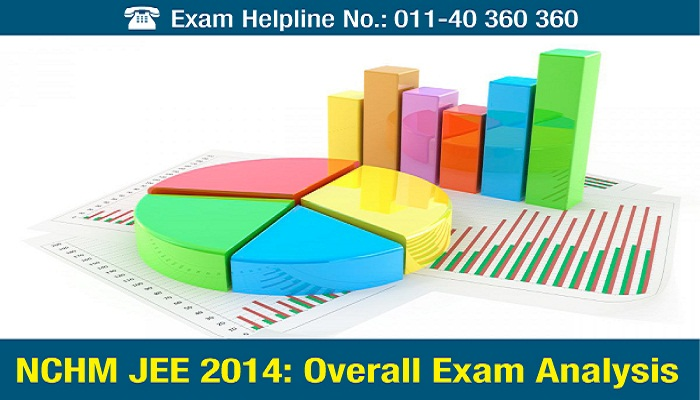 NCHM JEE 2014 - An Overall Exam Analysis