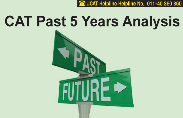 CAT Past 5 years Analysis and Trends- 2009 to 2013