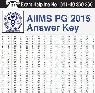 AIIMS PG 2015 Answer Key
