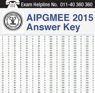 AIPGMEE 2015 Answer Key