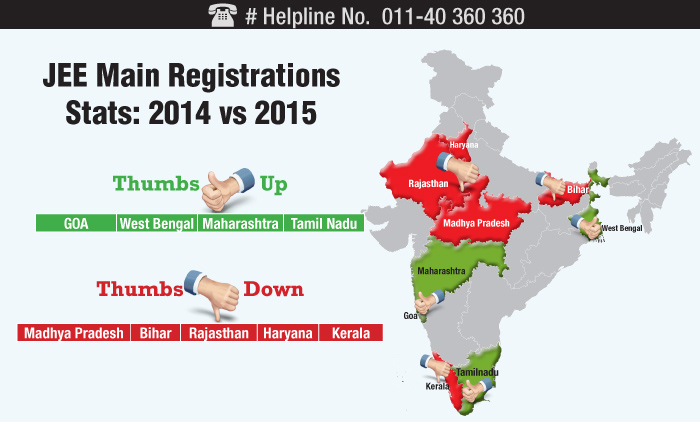 JEE Main Registrations Stats: 2014 vs 2015