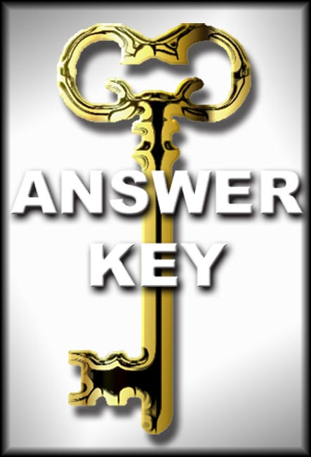 TJEE Medical 2015 Answer Key