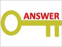 KLEU AIET 2015 Answer Key