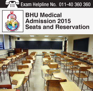 BHU Medical Admission 2015 Seats and Reservation