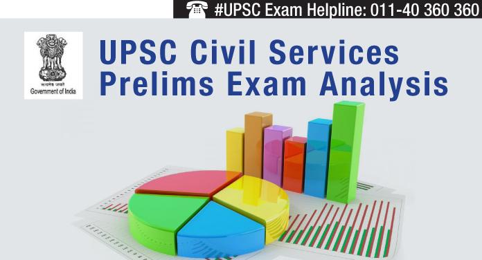 UPSC Civil Services 2015 Prelims Exam Analysis