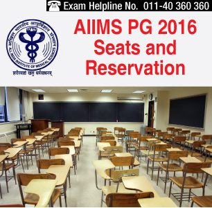 AIIMS PG 2016 Seats & Reservation