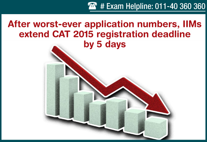 After worst-ever application numbers, IIMs extend CAT 2015 registration deadline by 5 days