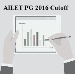 AILET PG 2016 Cut off