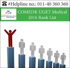 COMEDK UGET Medical 2016 Rank List