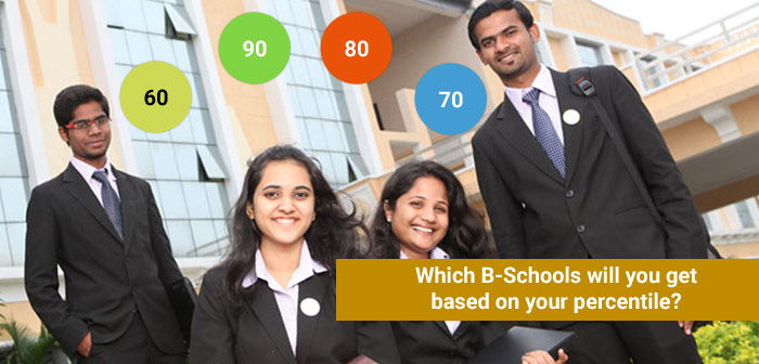 Which B-schools will you get based on your percentile?