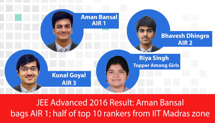 JEE Advanced 2016 Result: Aman Bansal bags AIR 1; half of top 10 rankers from IIT Madras zone