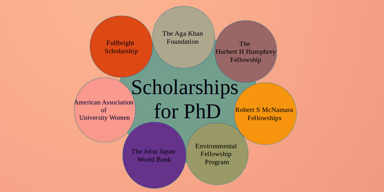 Top Universities In Usa >> Phd Scholarships In Usa Funding Opportunities In Top