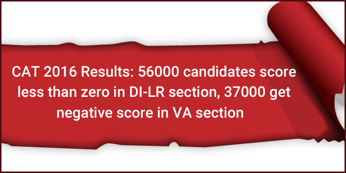 CAT 2016 Results: 56000 candidates score less than zero in DI-LR section, 37000 get negative score in VA section