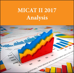 MICAT II 2017 Analysis - Moderate exam with tricky QA and GK sections