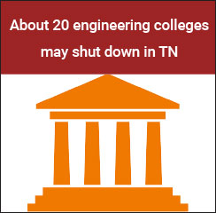 About 20 engineering colleges may shut down in TN