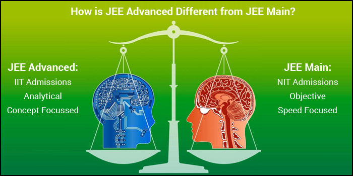 How is JEE Advanced Different from JEE Main?