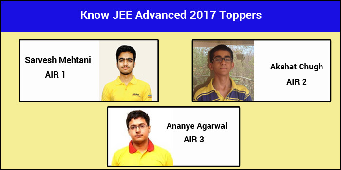 Know JEE Advanced 2017 Toppers