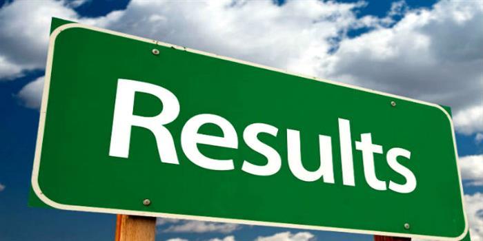 NTSE Maharashtra Result 2019