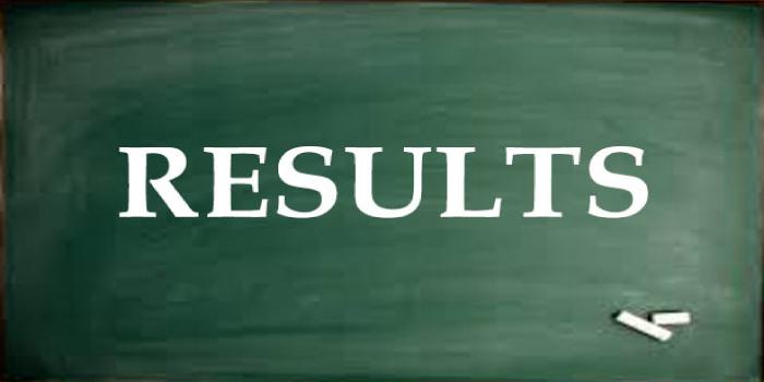 UPSEE MBA Result 2018