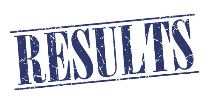 HPU MAT Result 2018