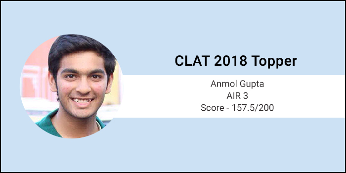 CLAT 2018 Topper Interview: Consistent preparation is the key, says CLAT AIR 3 Anmol Gupta