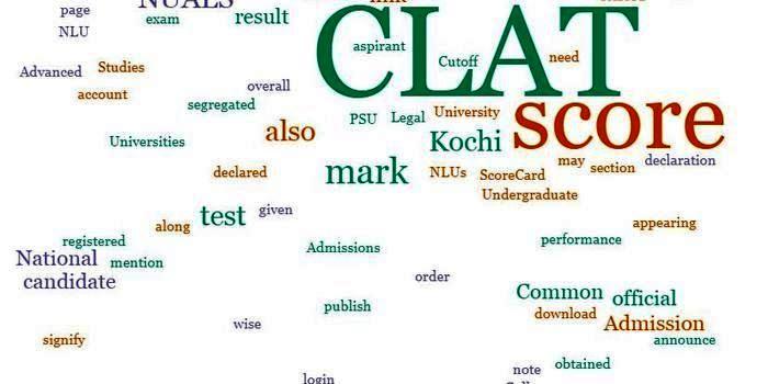 CLAT Score 2019