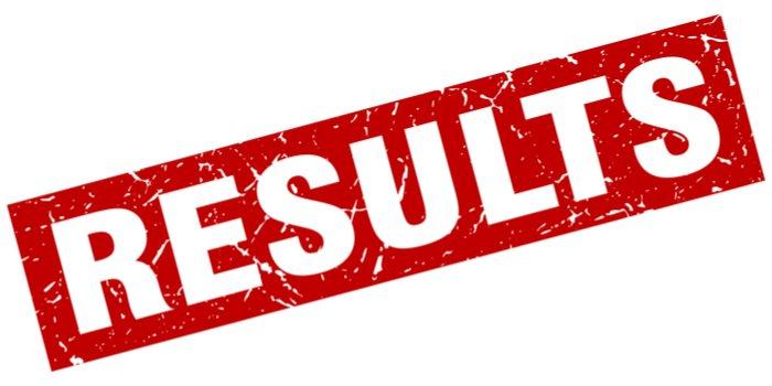 Sainik School Bhubaneswar Result 2019