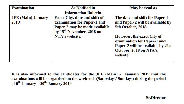 NTA-Notification-JEE-Main-2019