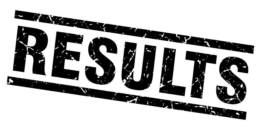 AMU Result 2019