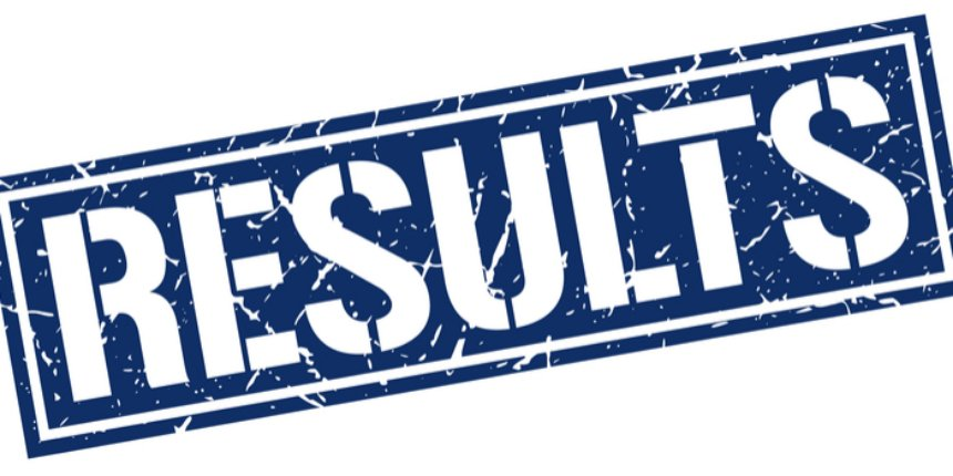 Sainik School Kalikiri Result 2019