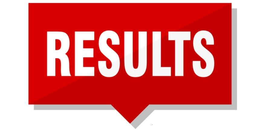 Sainik School Korukonda Result 2019