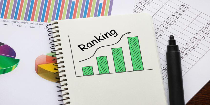 JEE Advanced Rank List 2019
