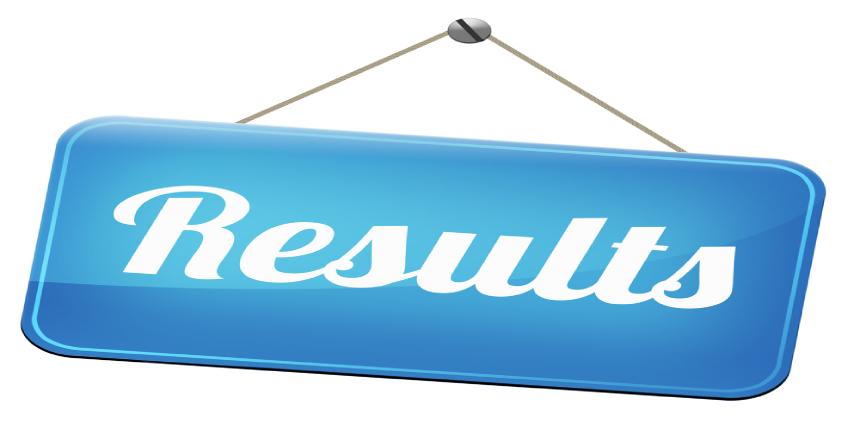 RRB Ajmer ALP Result 2018