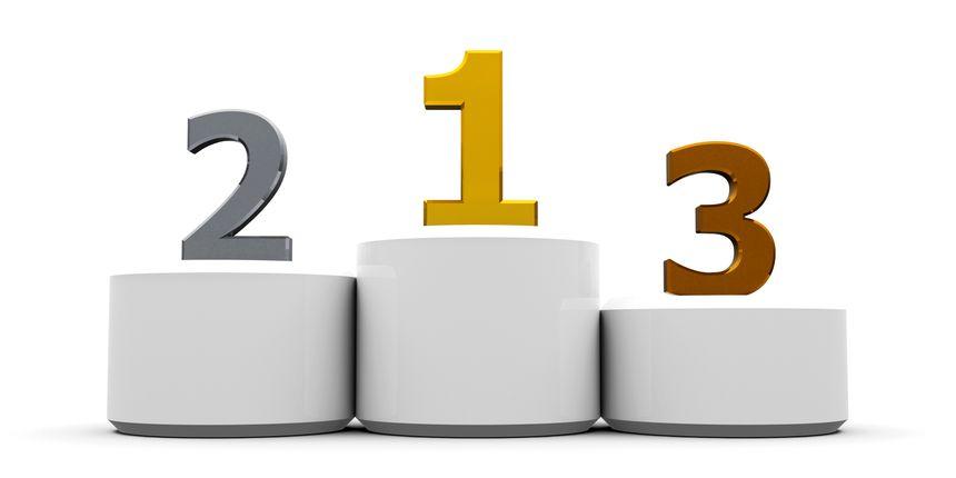 WBJEE Merit List 2019