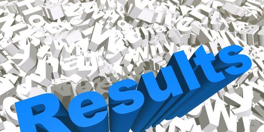 Exim Bank Result 2019