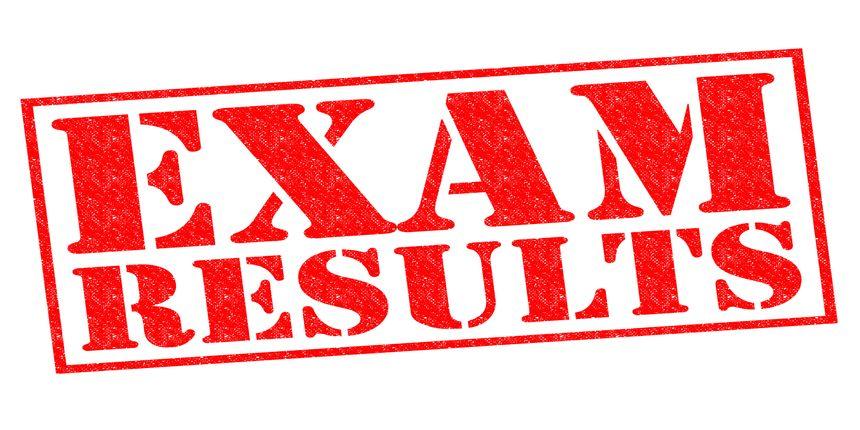 AIMA UGAT Result 2019
