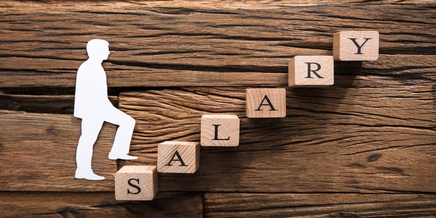 South Indian Bank PO Salary 2019