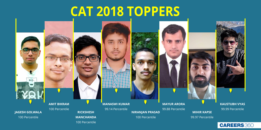 CAT 2018 Toppers - Check Details Here