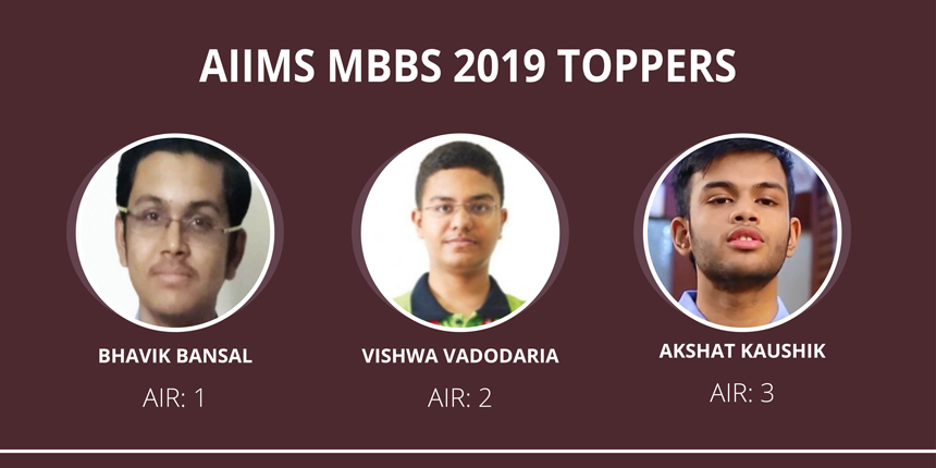 AIIMS MBBS 2019 Toppers - Know Toppers, AIR, Score