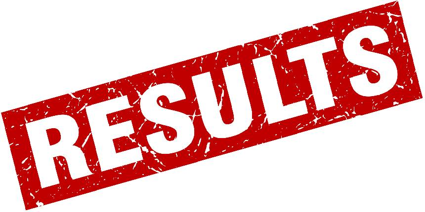 Sainik School Kodagu Result 2020