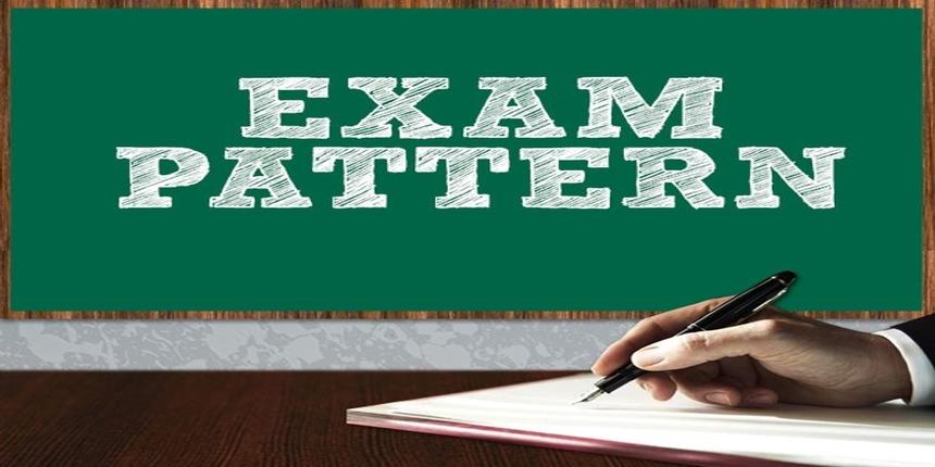 JAM Exam Pattern 2020