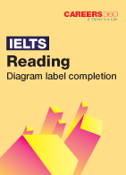 IELTS Academic Reading Practice Test- Diagram Label Completion