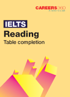 IELTS Academic Reading Practice Test- Table completion