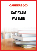 CAT Exam Pattern