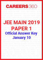 JEE Main 2019 Paper 1 Official Answer Key - January 10