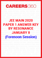 JEE Main 2020 Paper 1 Answer Key by Resonance January 8 (Forenoon Session)